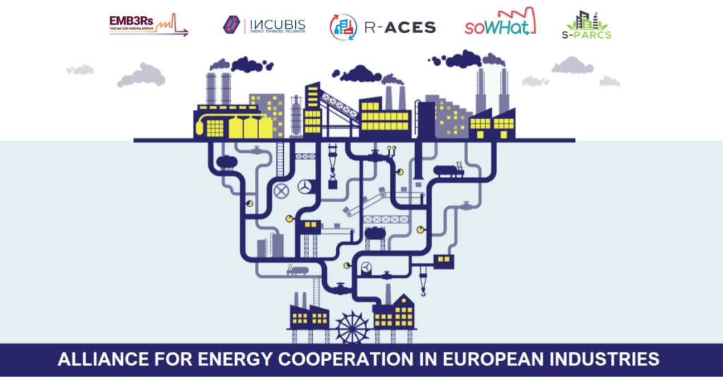 Alliance for Energy Cooperation in European Industries established by Emb3rs, INCUBIS, R-ACES, SoWhat & S-PARCS