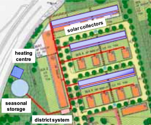 Site plan (Source: http://proceedings.ises.org/paper/swc2011/swc2011-0266-Reuss.pdf)